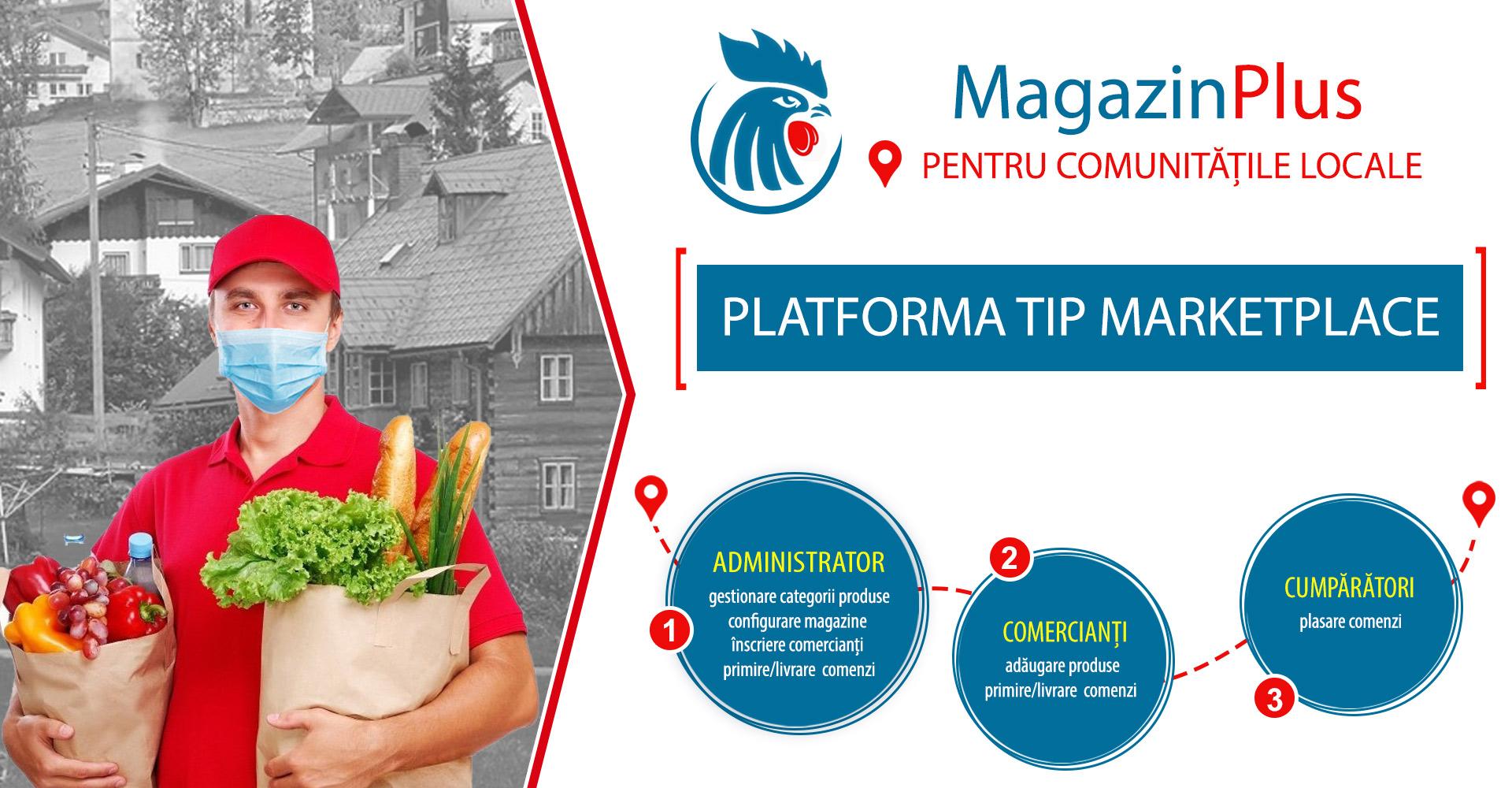 banner magazinplus platforma tip marketplace